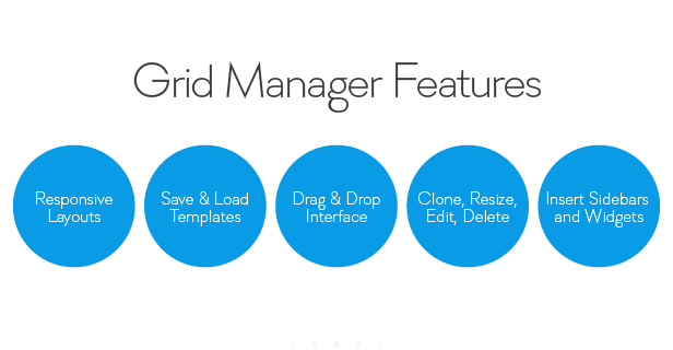 Grid Manager Features Clone, Resize, Insert Sidebars Edit, Delete and Widgets Save Load Templates